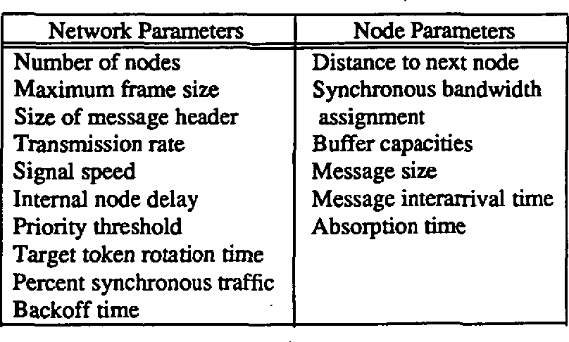 PDF] Modeling of the Space Station Freedom data management