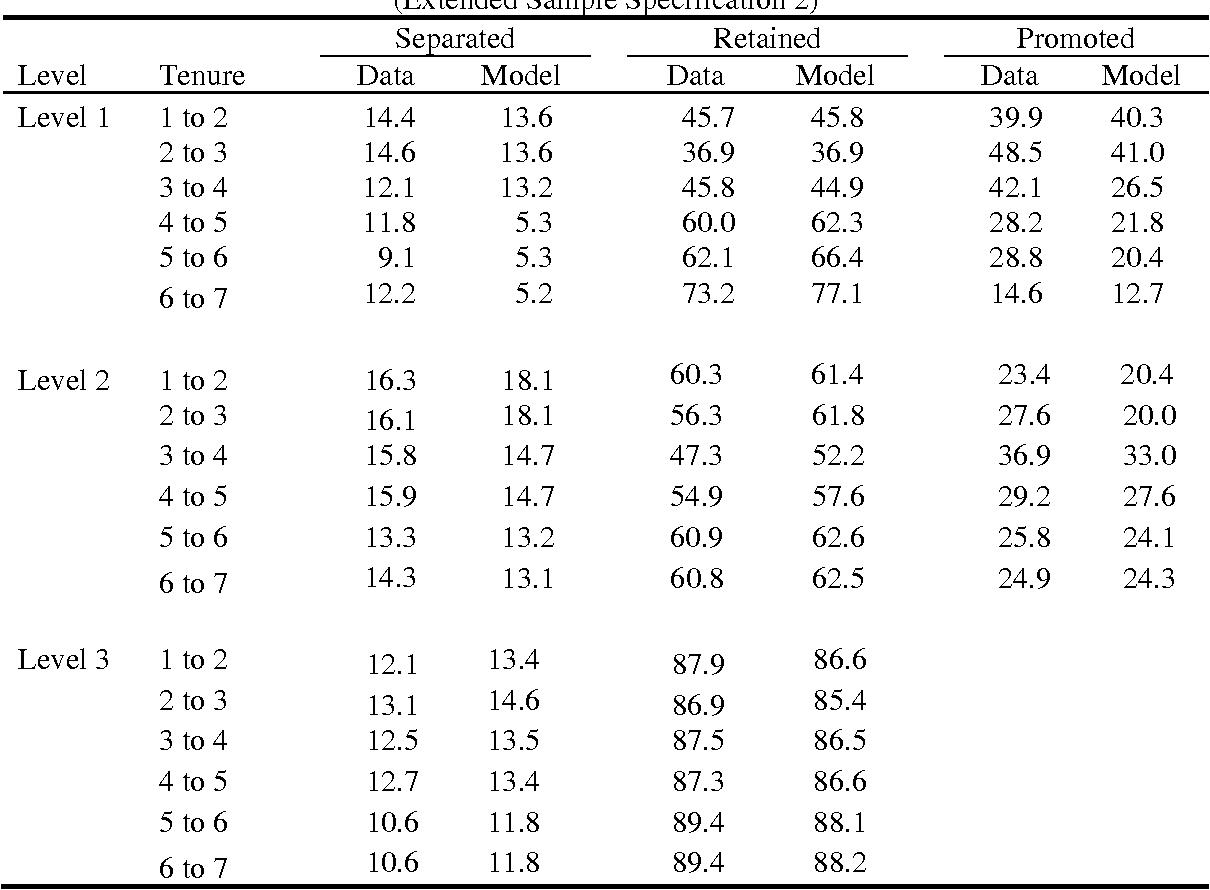 table A.8
