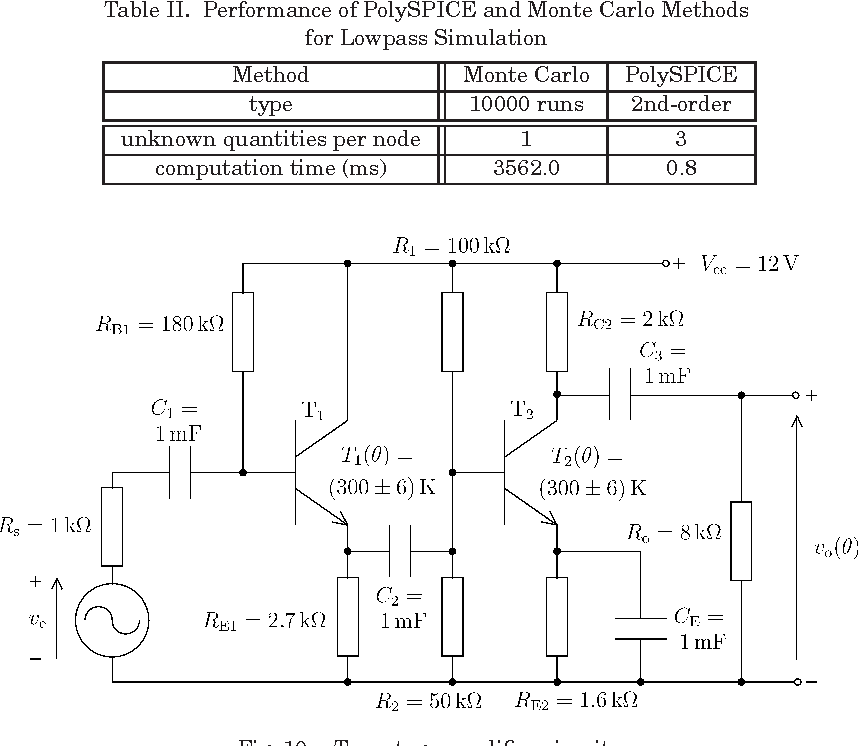 Stochastic formulation of SPICE-type electronic circuit simulation ...