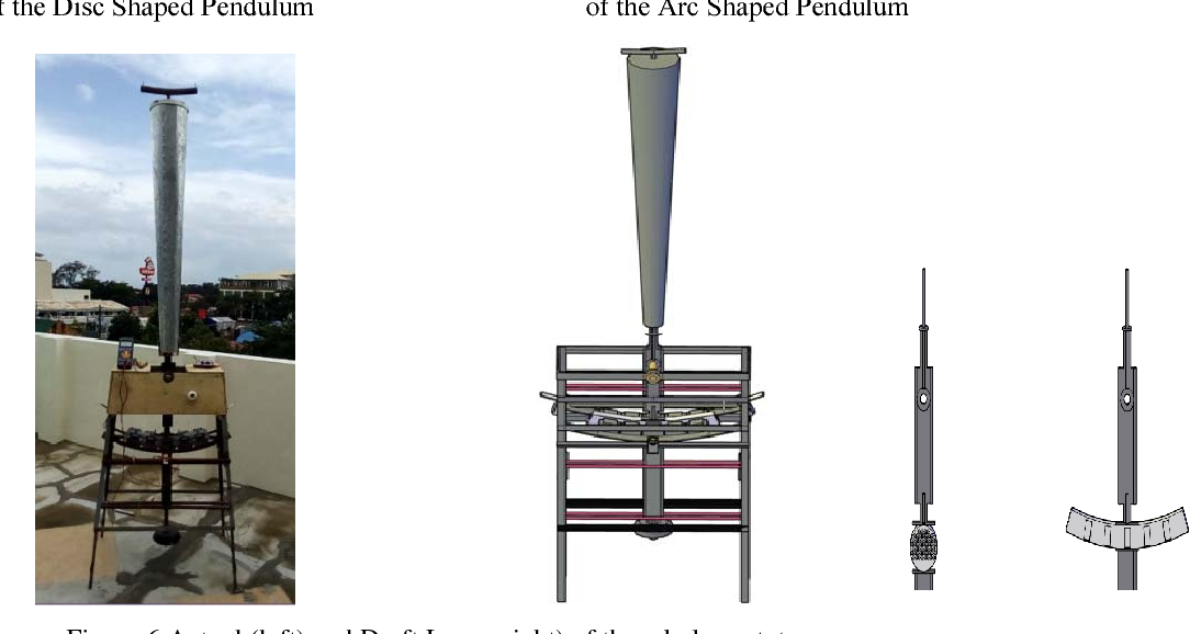 Figure 6 from Design and Construction of Arc Shaped and Disc Shaped
