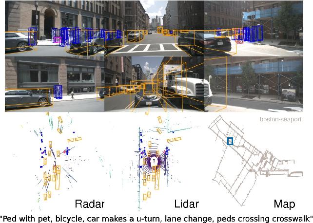 Figure 1 for nuScenes: A multimodal dataset for autonomous driving