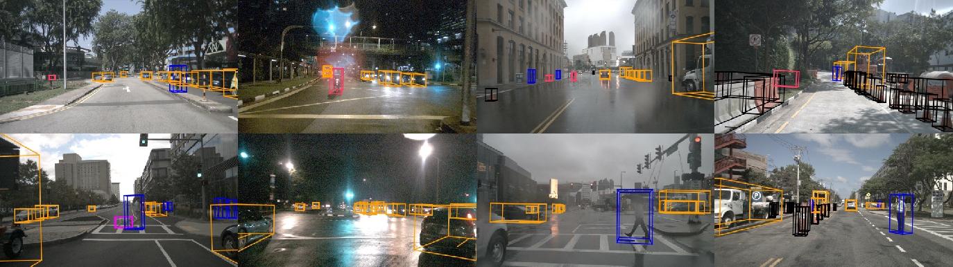 Figure 3 for nuScenes: A multimodal dataset for autonomous driving