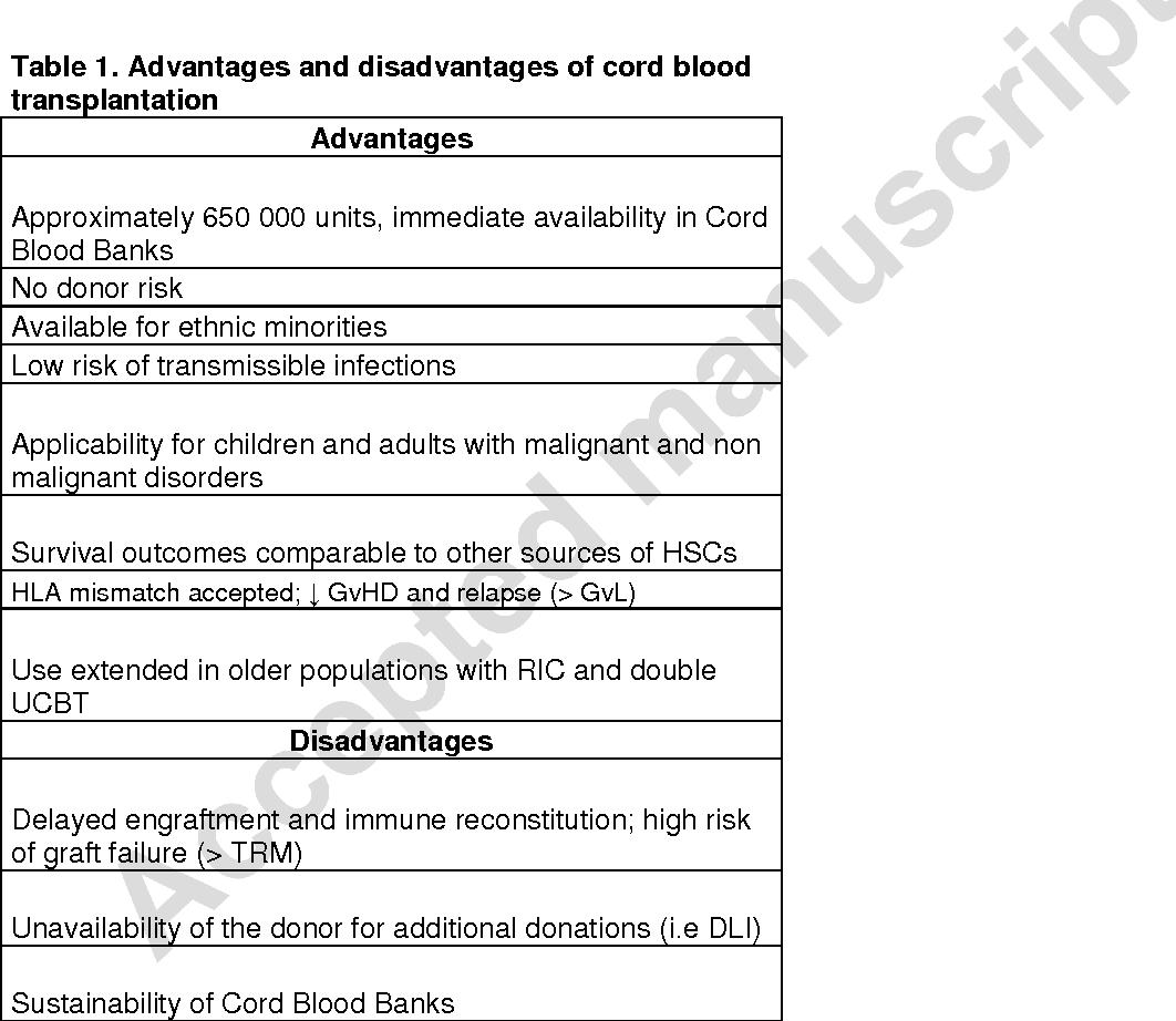 Advantages and disadvantages of cord blood transplantation