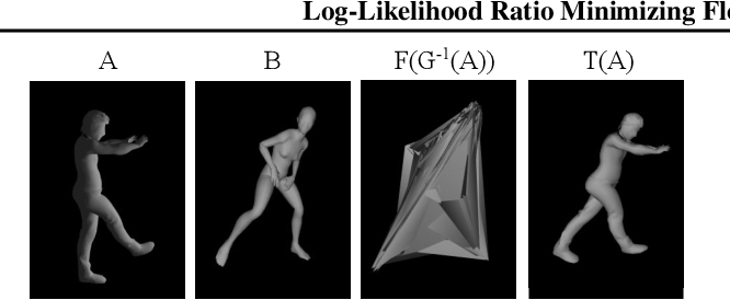 Figure 3 for Log-Likelihood Ratio Minimizing Flows: Towards Robust and Quantifiable Neural Distribution Alignment