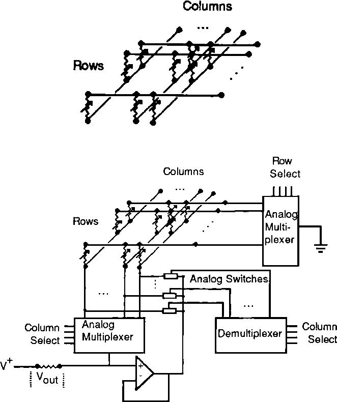 A Tactile Sensing System For Robotic Manipulation