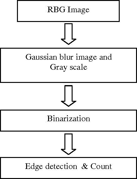 1 the diagram of measurement of bph