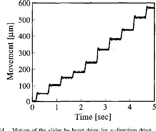 Ultrasonic linear motor using surface acoustic waves - Semantic Scholar