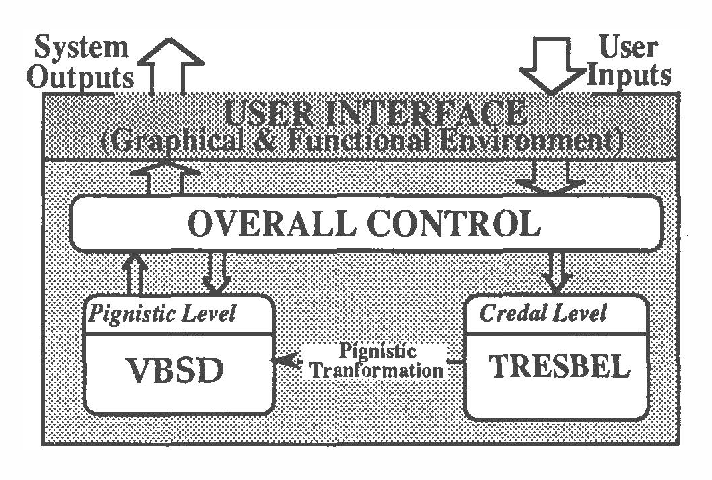 Figure 1 for A Belief-Function Based Decision Support System