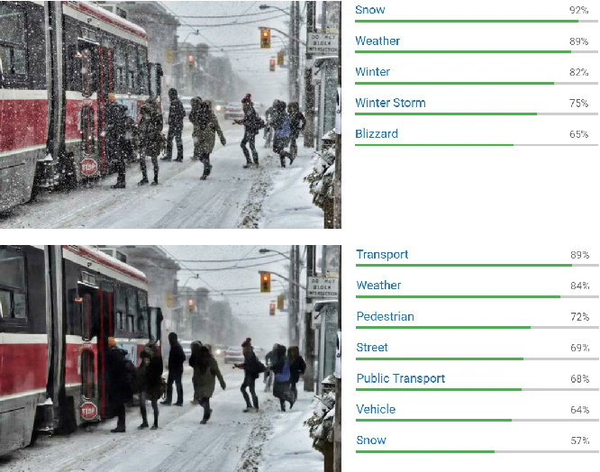 Figure 3 for DesnowNet: Context-Aware Deep Network for Snow Removal