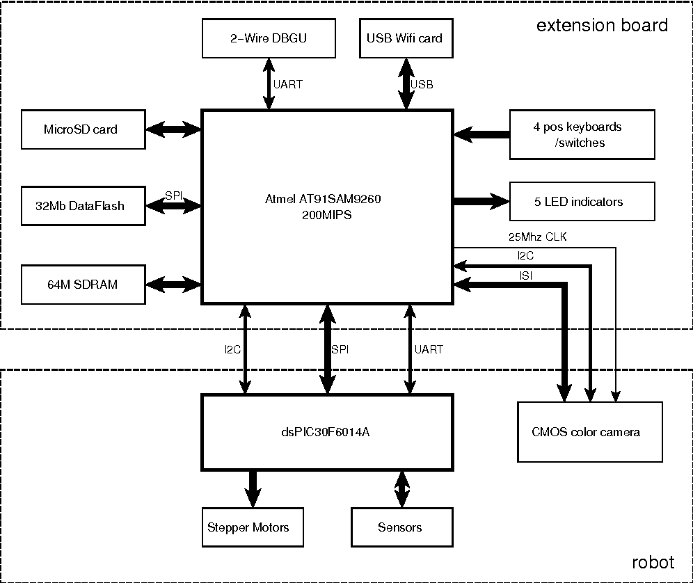 Electric Extension Board Circuit Diagram