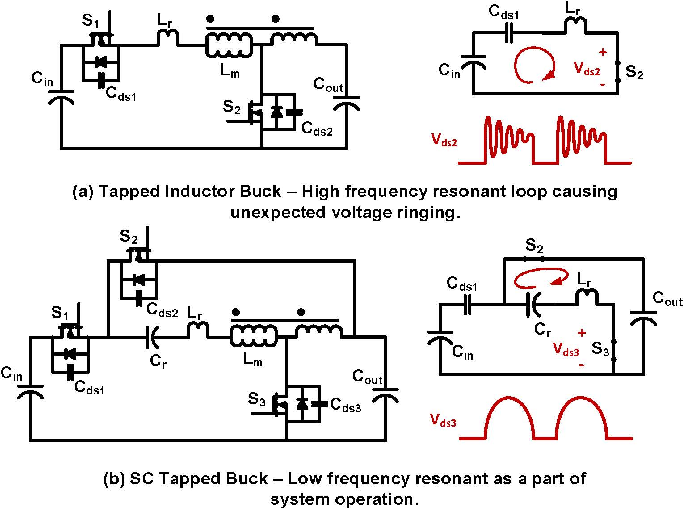 Figure 6 from A series-capacitor tapped buck (SC-TaB) converter for