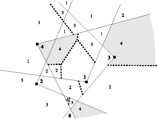 A note on visibility constrained voronoi diagrams semantic scholar figure 2 ccuart Choice Image