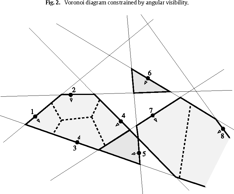 A note on visibility constrained voronoi diagrams semantic scholar figure 3 ccuart Choice Image