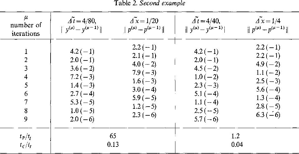 Gemütlich Mathematisches Solver Ideen - Mathematik & Geometrie ...