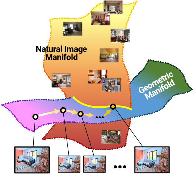 Figure 1 for ST-GAN: Spatial Transformer Generative Adversarial Networks for Image Compositing