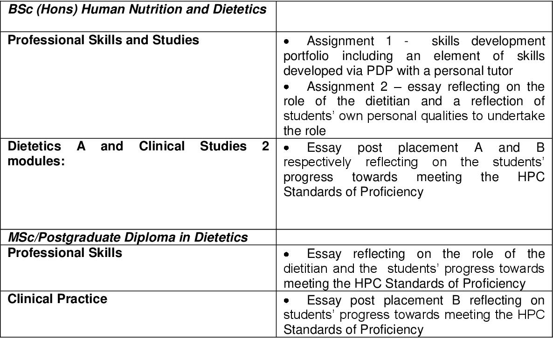 Reflective essay on personal development plan