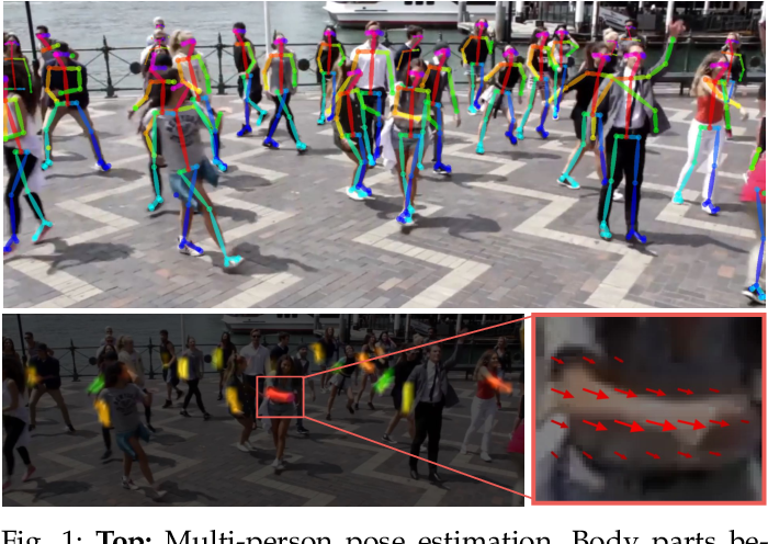 Figure 1 for OpenPose: Realtime Multi-Person 2D Pose Estimation using Part Affinity Fields
