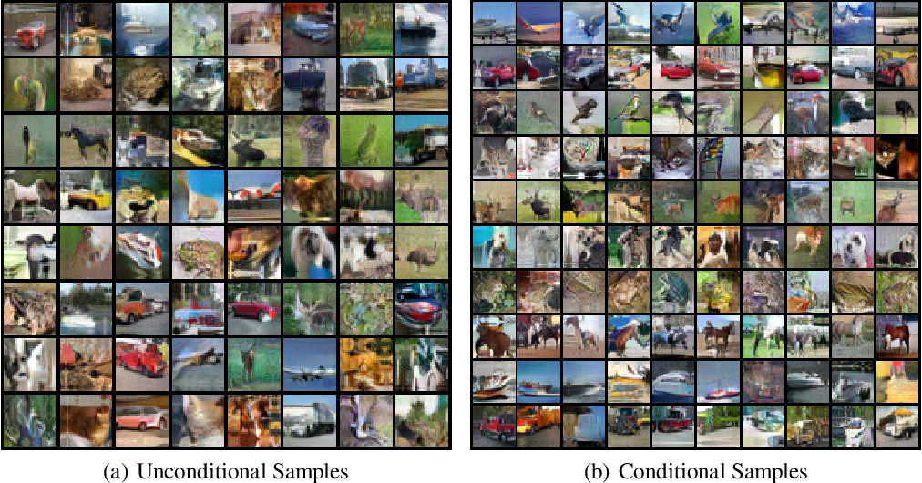 Figure 3 for Generative Max-Mahalanobis Classifiers for Image Classification, Generation and More