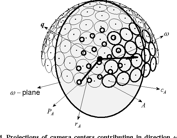 Figure 4 From A Spherical Multi Camera System With Real Time