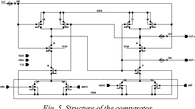 Fig. 5. Structure of the comparator