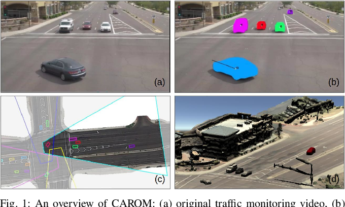 Figure 1 for CAROM -- Vehicle Localization and Traffic Scene Reconstruction from Monocular Cameras on Road Infrastructures