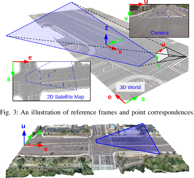Figure 3 for CAROM -- Vehicle Localization and Traffic Scene Reconstruction from Monocular Cameras on Road Infrastructures