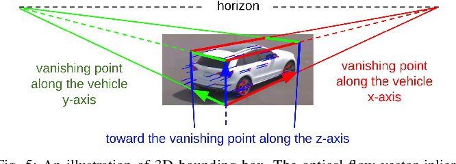 Figure 4 for CAROM -- Vehicle Localization and Traffic Scene Reconstruction from Monocular Cameras on Road Infrastructures