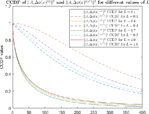 Figure 1 for On the Separability of Classes with the Cross-Entropy Loss Function
