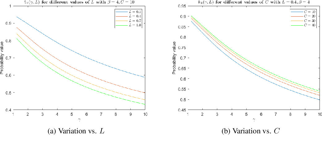 Figure 3 for On the Separability of Classes with the Cross-Entropy Loss Function