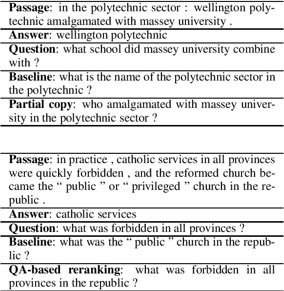 Figure 3 for Generating Highly Relevant Questions