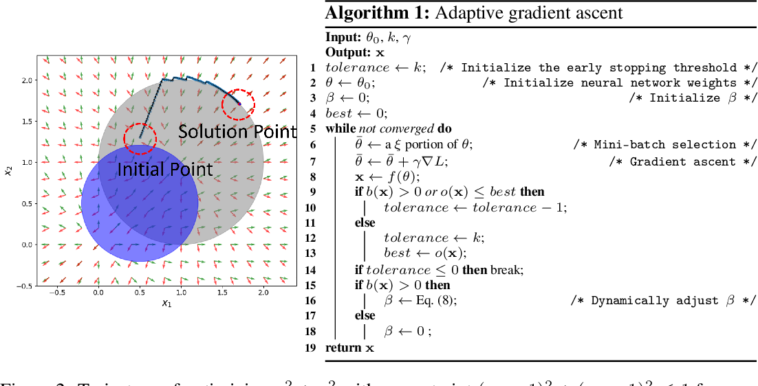 Figure 3 for Solving Large-Scale 0-1 Knapsack Problems and its Application to Point Cloud Resampling
