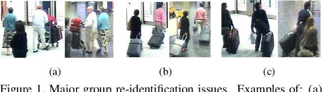 Figure 1 for Group Re-Identification via Unsupervised Transfer of Sparse Features Encoding