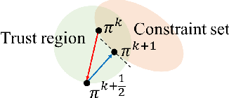 Figure 1 for Projection-Based Constrained Policy Optimization