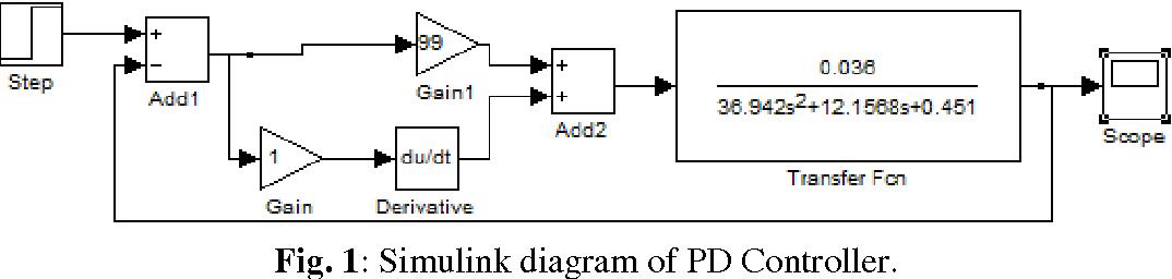 p id logic diagram residential electrical symbols u2022 rh bookmyad co PID Steam Boiler Diagram for Clean P&ID Symbols Legend PDF