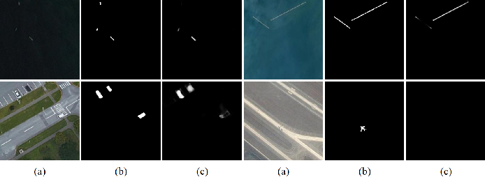 Figure 2 for Dense Attention Fluid Network for Salient Object Detection in Optical Remote Sensing Images