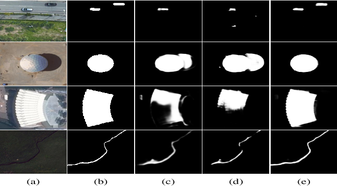 Figure 1 for Dense Attention Fluid Network for Salient Object Detection in Optical Remote Sensing Images