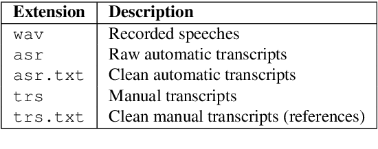 Figure 1 for A Recorded Debating Dataset