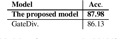 Figure 4 for Improving Aspect-based Sentiment Analysis with Gated Graph Convolutional Networks and Syntax-based Regulation
