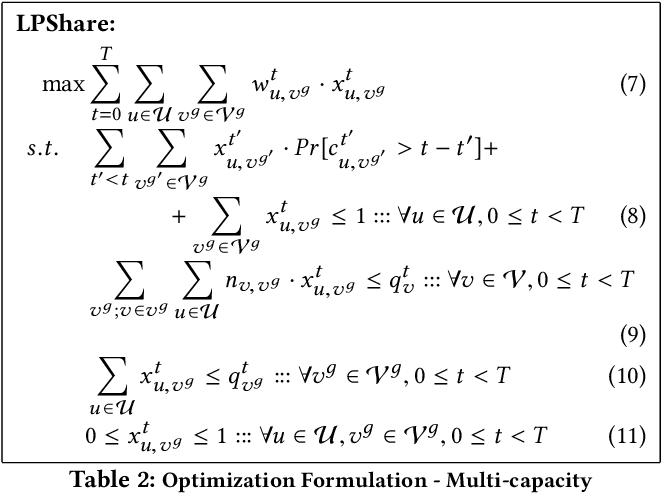 Figure 4 for Competitive Ratios for Online Multi-capacity Ridesharing