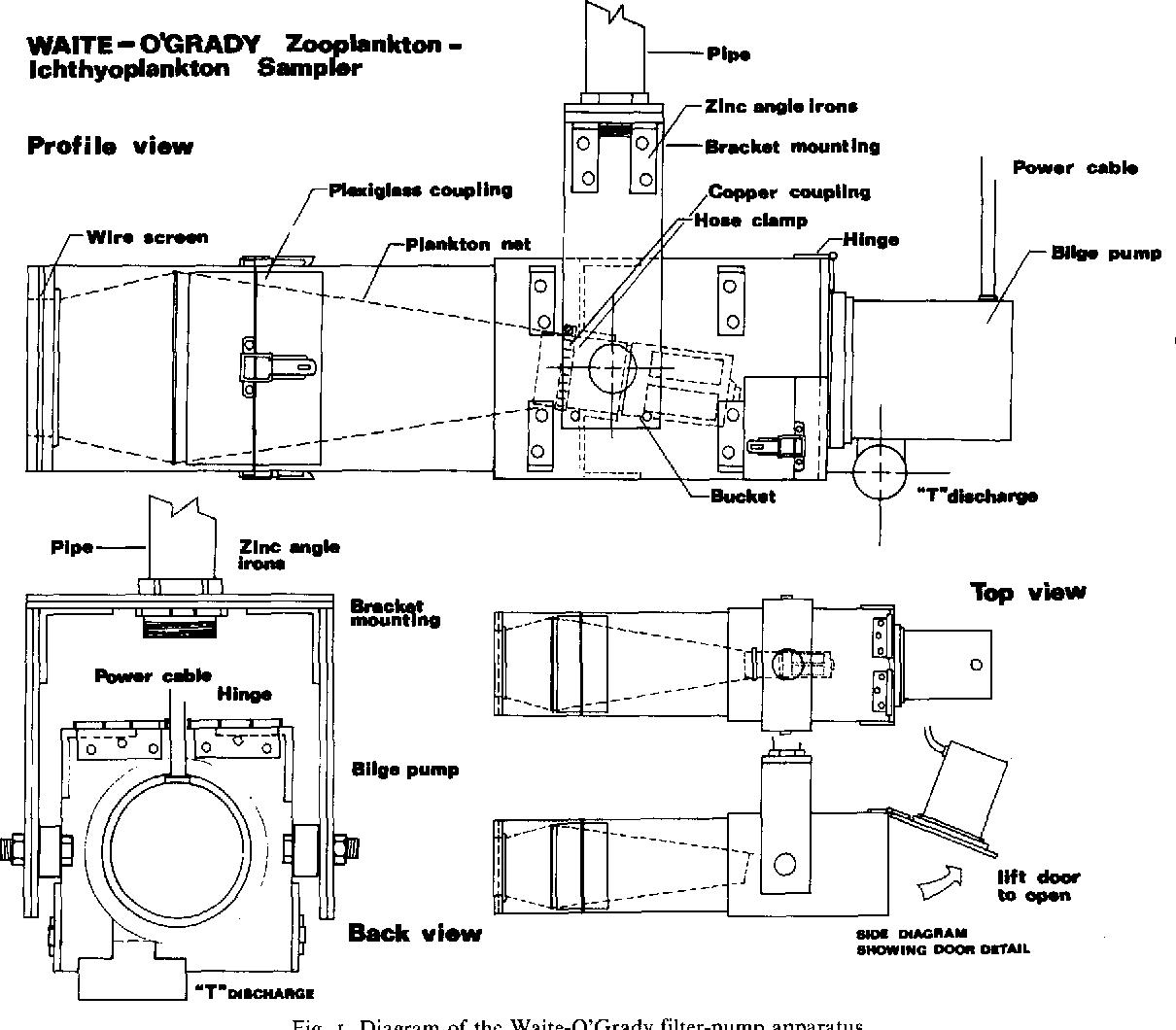 i  diagram of the waite-o'grady filter-pump apparatus