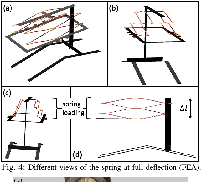 Figure 4 for An Insect-scale Untethered Laser-powered Jumping Microrobot