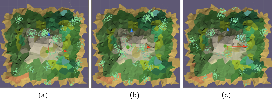 Figure 4 from Procedural generation of balanced levels for a