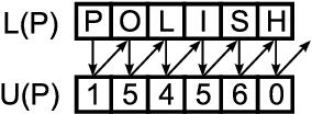 figure 3.10