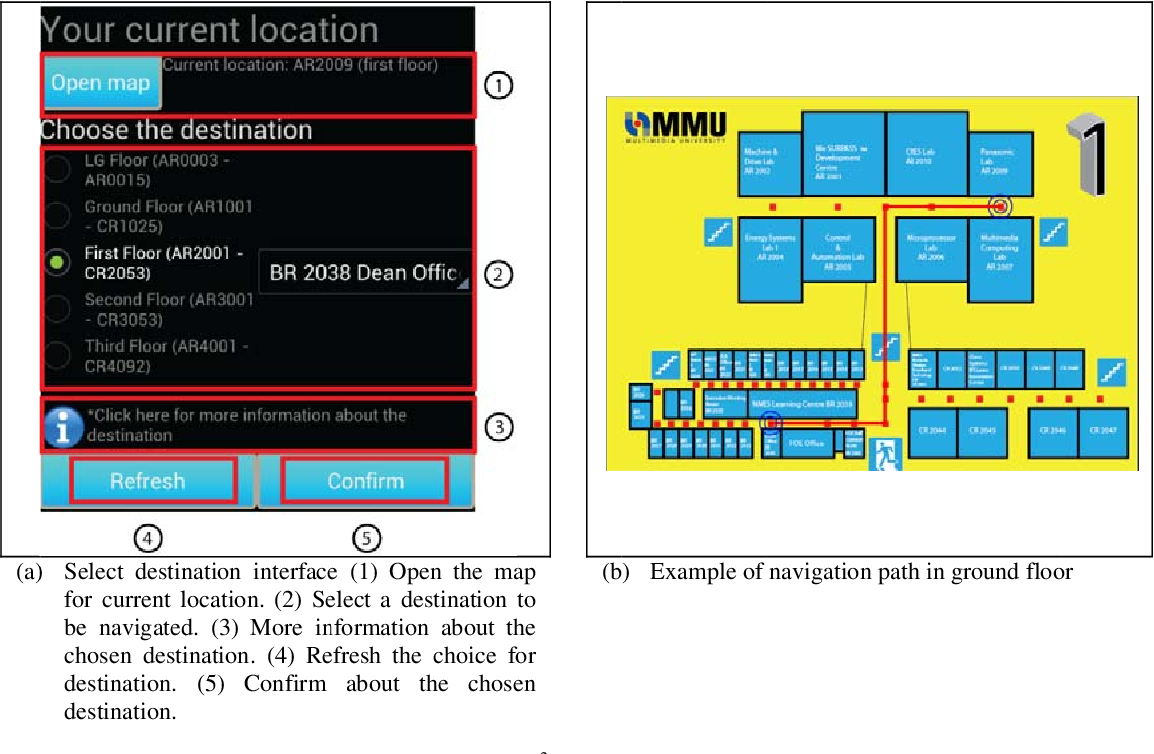 PDF] I2Navi: An Indoor Interactive NFC Navigation System for