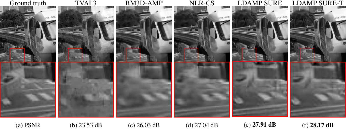 Figure 4 for Simultaneous compressive image recovery and deep denoiser learning from undersampled measurements
