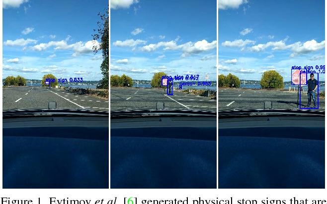 Figure 1 for Adversarial Examples that Fool Detectors
