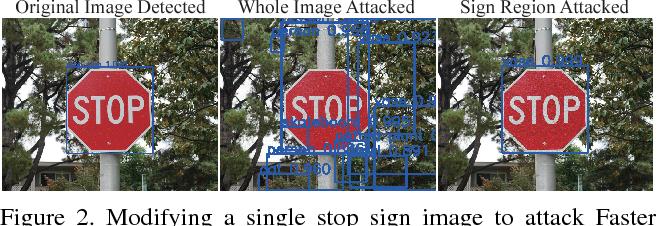 Figure 3 for Adversarial Examples that Fool Detectors