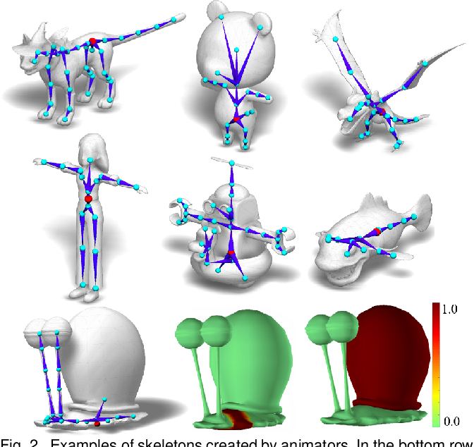 Figure 3 for RigNet: Neural Rigging for Articulated Characters