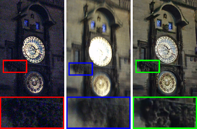 Figure 1 for LSD$_2$ - Joint Denoising and Deblurring of Short and Long Exposure Images with Convolutional Neural Networks