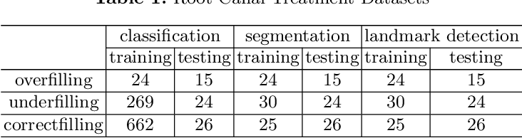 Figure 2 for High-Resolution Segmentation of Tooth Root Fuzzy Edge Based on Polynomial Curve Fitting with Landmark Detection